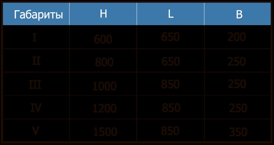 Пункты распределительные серии ПР8000