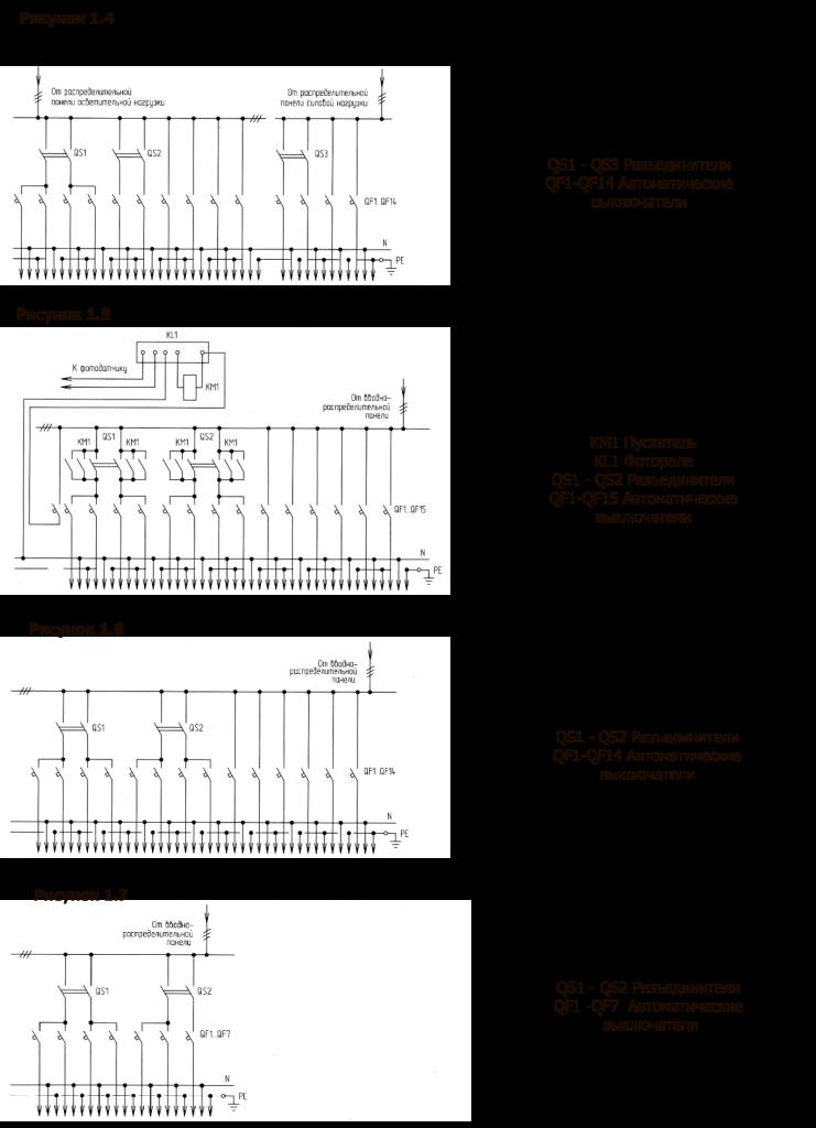 Схемы вторичных цепей вводно-распределительных устройств серии ВРУ-1(Блоки управления освещением)